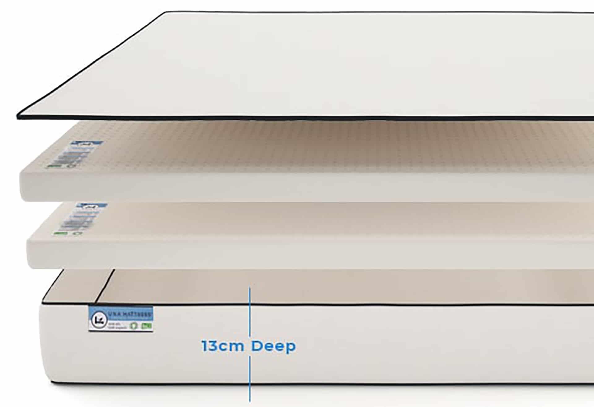 Kids mattress details updates 1 1
